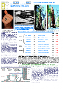 RIOSA Newsletter 2005.03.03